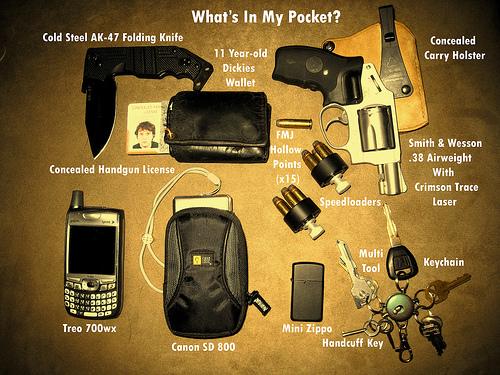 Best Pocket Holster