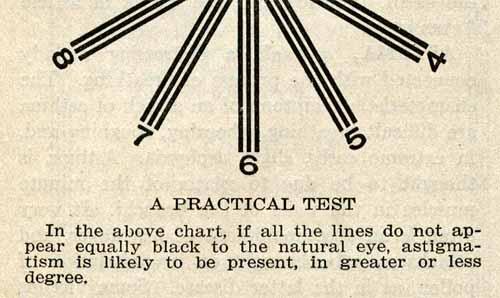 best ar optics for astigmatism, best ar sight for astigmatism